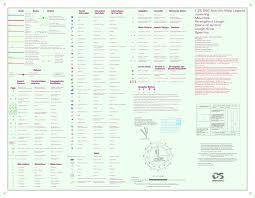 Northern Ireland Map Ordnance Survey Northern Ireland 1 25k Map Legend Satmap Com