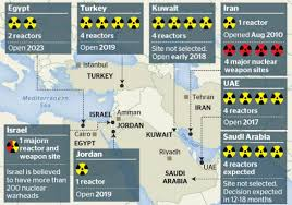 map middle east uk the middle east s nuclear chicken
