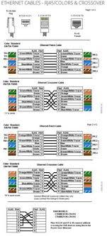 fiber optic cable color chart thanks for info fibertoolkits