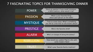 7 fascinating topics for your thanksgiving dinner conversation