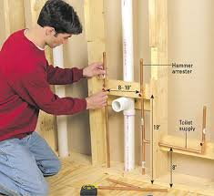 Kitchen Faucet Water Supply Lines Copper Supply Lines Copper Is The Preferred Material For Supply
