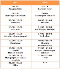Tips Membuat Jadwal Kegiatan Harian | mengatur waktu