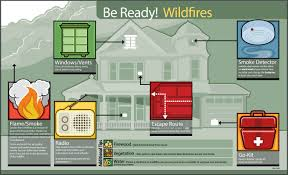 Wildfire Radio by Wildfire Preparedness Snohomish County Wa Official Website
