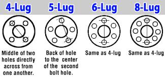 2001 dodge ram 1500 lug pattern bolt pattern guide listing manufacturers a d