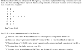 the bureau of labor statistics solved the bureau of labor statistics bls collects data