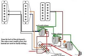 wiring diagrams for fender squier strat u2013 the wiring diagram