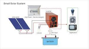 100 pv solar system diagram 9 basic pv solar electric fall