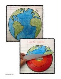 Earths Interior Diagram Layers Of Earth U0027s Interior By Ms Kozicki Teachers Pay Teachers