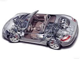 Porsche Boxster Model Car - porsche boxster s 2006 pictures information u0026 specs