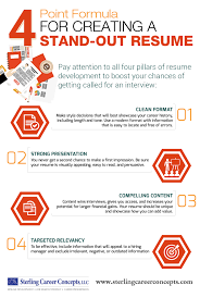 How To Write A First Resume Learn How To Write Your First Resume Best Resume Format