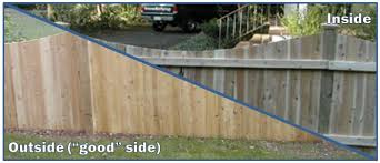 Types Of Backyard Fencing Fence Etiquette Who Gets The Good Side