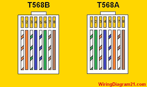 cat 5 wiring diagram color code house electrical wiring diagram