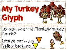 thanksgiving turkey glyph by adsit teachers pay teachers