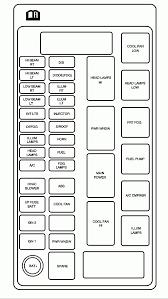 2012 malibu fuse box on 2012 download wirning diagrams