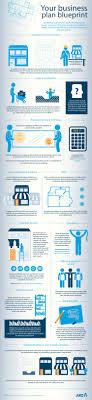 Free Business Plan Template Nz by Infographic Business Plan Blueprint Anz Biz Hub