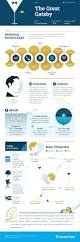 17 best images about education on pinterest teaching literature