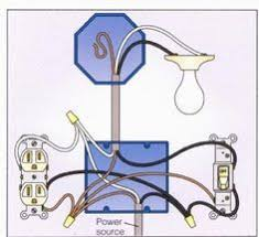 wiring an outlet to a light switch light with outlet 2 way switch wiring diagram diy pinterest