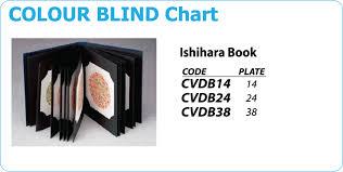 Blind Chart Colour Blind Chart Equipment Zipper Resources Sdn Bhd