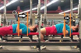Proper Bench Form Bench Press Technique For Powerlifting Powerliftingtowin