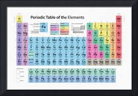 periodic table framed art contemporary periodic table of elements artwork for sale on framed