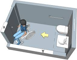 clear floor space u201d guidelines for accessible bathrooms