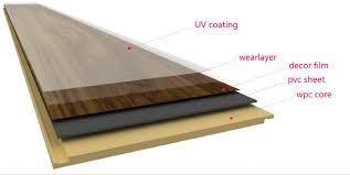 Laminate Flooring Material Dumafloor Composite Buildinghub Inc