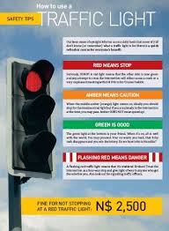 how much is a red light fine pressreader nam wheels 2017 05 31 how to use a traffic light