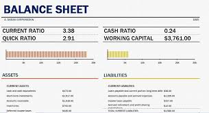 Template For A Balance Sheet by Balance Sheet With Working Capital Template Formal Word Templates