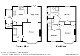 property for sale in eltham london find houses and flats for