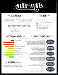 graphic designer resume skills resume graphic designer resumedoc