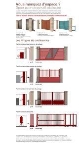 Dimension Bloc Porte by