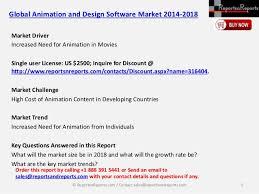 2018 global animation and design software market drivers trends u0026 g u2026