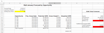 Sales Forecast Spreadsheet Exle by How To Prioritize Your Sales Pipeline And Eliminate Spreadsheets