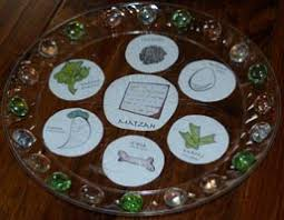 seder plate for kids personal passover seder plates my activity maker