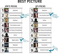 final oscar nomination predictions two movie writers compare