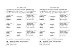 presente tense el presente spanish by phil1609 teaching