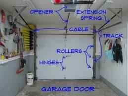 Garage Overhead Door Repair by Overhead Garage Door Repair Garage Doors Doors Repair Topics