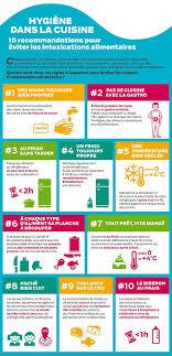 plan de nettoyage et de d駸infection cuisine comment établir un plan de nettoyage haccp et de désinfection