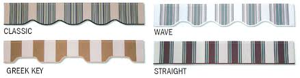 Awning Valance Fixed Awnings U0026 Canopies U2013 Residential
