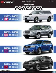 subaru new information from cusco usa