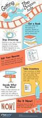 Make A Job Resume by 119 Best Get A Job Images On Pinterest Career Advice Resume