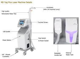 top selling new arrival skin rejuvenation laser pico tattoo