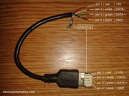 how to make an adapter to charge apple products with in at usb