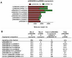 polymers free full text low dana perino free pdf wiring