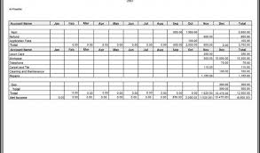 profit loss sheet example profit and loss template excel