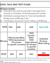 target virgin mobile phone black friday fido launches 40 4gb plan to target public mobile u0027s 38 4gb promo
