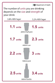 alcohol units live well nhs choices