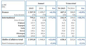 orpea siege social guide des maisons de retraite orpea en 2015 ca 2015 en forte