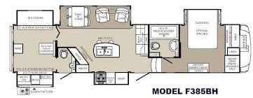 bunkhouse fifth wheel floor plans 5th wheel bunkhouse floor plans floorplan travel pinterest
