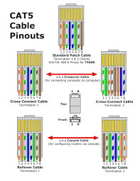 rj45 cable wiring diagram wiring diagram shrutiradio